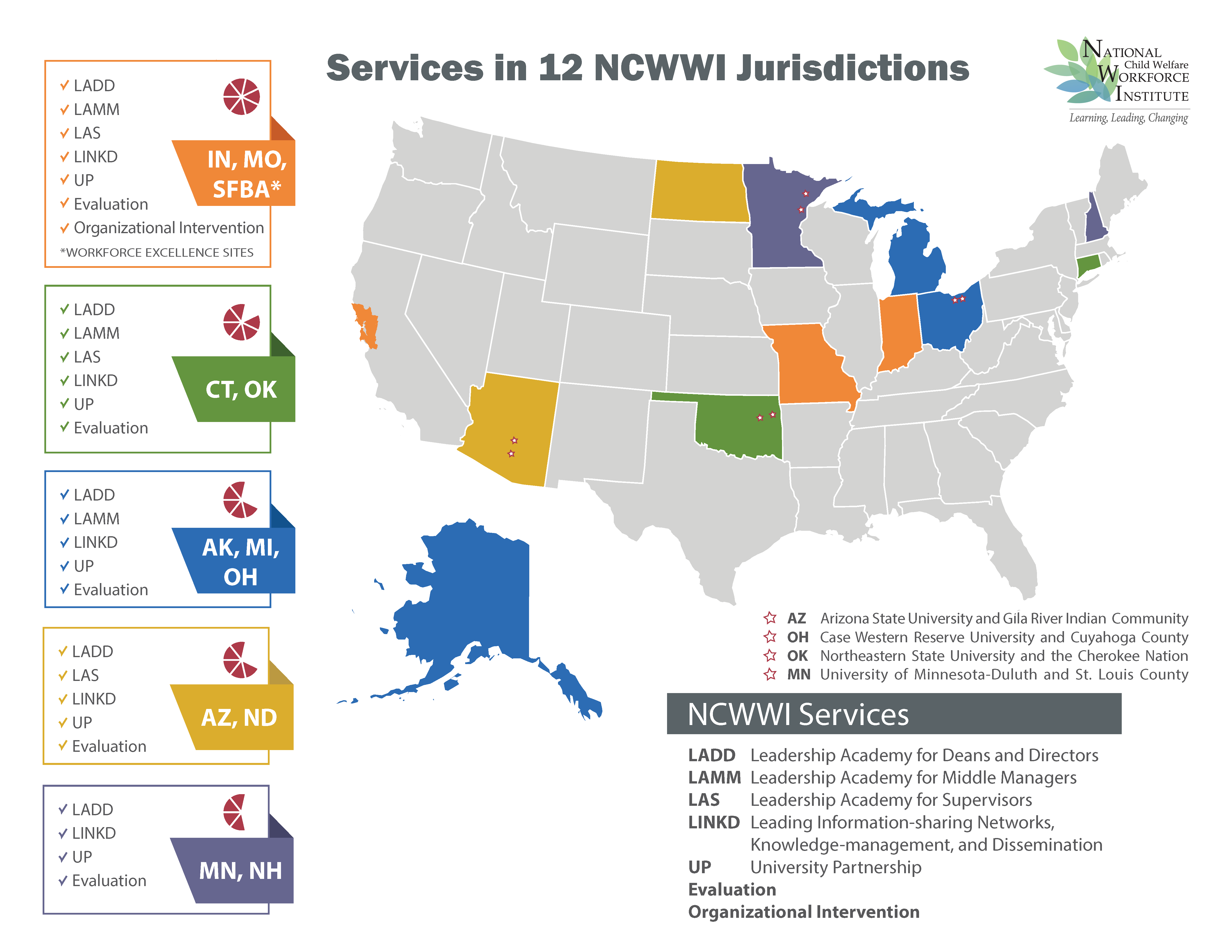 NCWWI Services in 12 Jurisdictions